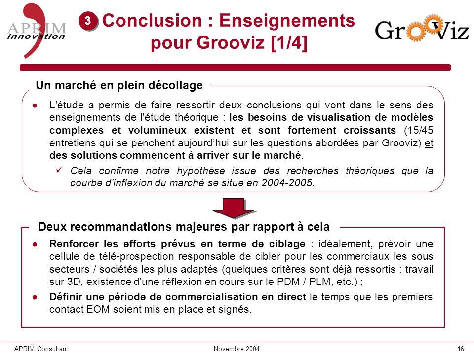Conclusion : Enseignements pour Grooviz [1/4]